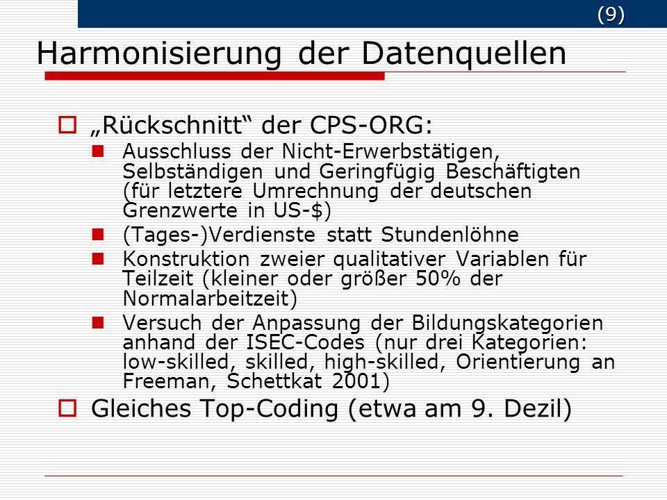 (9) (9) Rückschnitt der CPS-ORG: Ausschluss der Nicht-Erwerbstätigen, Selbständigen und Geringfügig Beschäftigten (für letztere Umrechnung der deutschen Grenzwerte in US-$) (Tages-)Verdienste statt Stundenlöhne Konstruktion zweier qualitativer Variablen für Teilzeit (kleiner oder größer 50% der Normalarbeitzeit) Versuch der Anpassung der Bildungskategorien anhand der ISEC-Codes (nur drei Kategorien: low-skilled, skilled, high-skilled, Orientierung an Freeman, Schettkat 2001) Gleiches Top-Coding (etwa am 9.