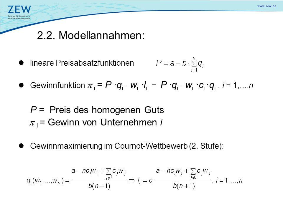 2.2. Modellannahmen: lineare Preisabsatzfunktionen Gewinnfunktion i = P ·q i - w i ·l i = P ·q i - w i ·c i ·q i, i = 1,...,n P = Preis des homogenen