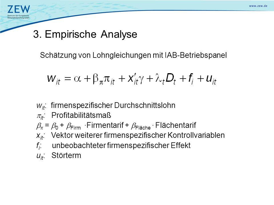 3. Empirische Analyse Schätzung von Lohngleichungen mit IAB-Betriebspanel w it : firmenspezifischer Durchschnittslohn it : Profitabilitätsmaß = 0 + Fi