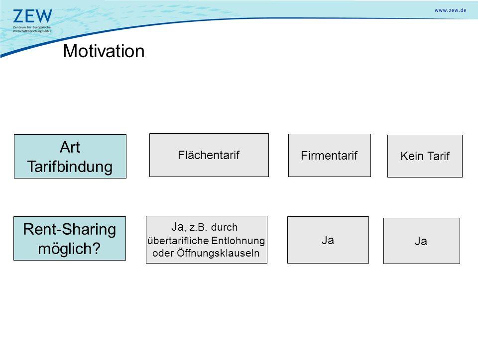 2.1.Stand theoretische Literatur: Firmentarife bzw.