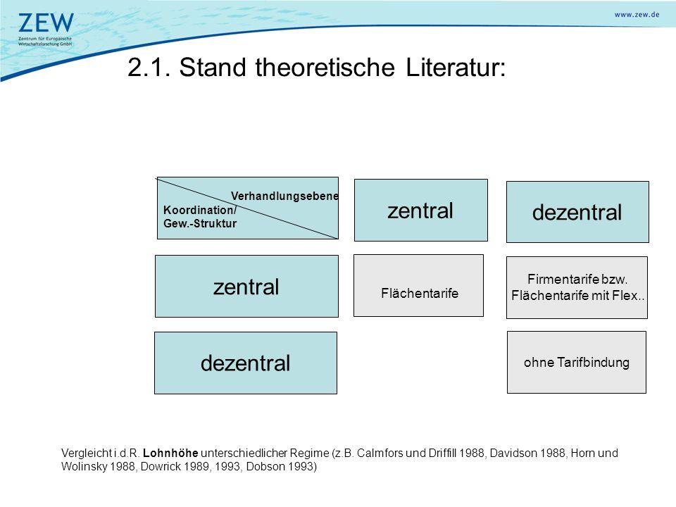 2.1. Stand theoretische Literatur: Firmentarife bzw. Flächentarife mit Flex.. zentral dezentral Verhandlungsebene Koordination/ Gew.-Struktur zentral