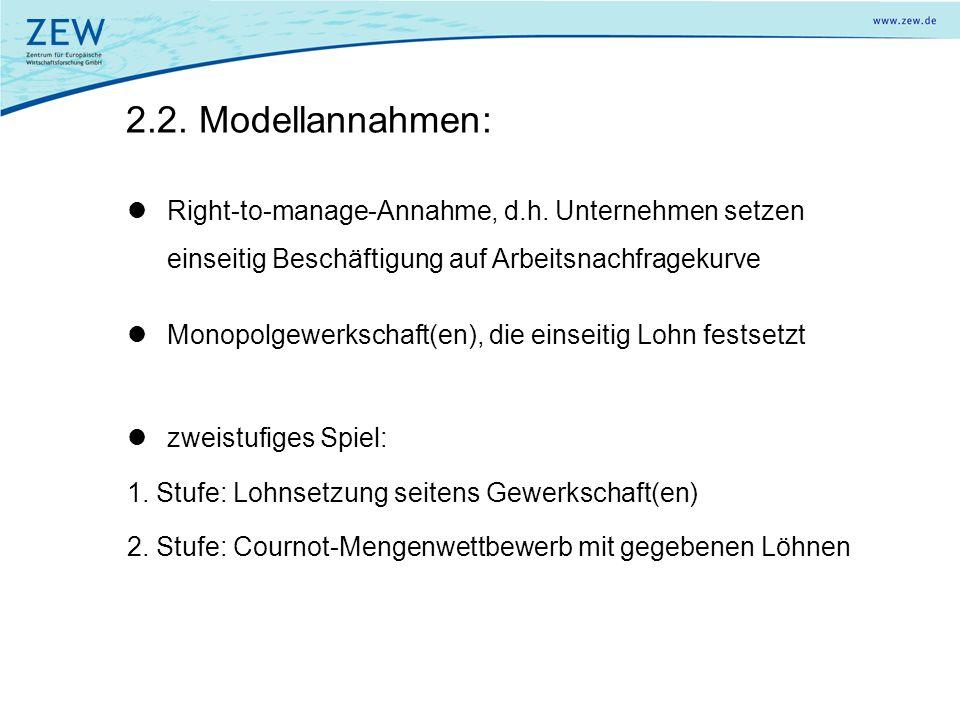 System-GMM - zusätzl. Moment Conditions