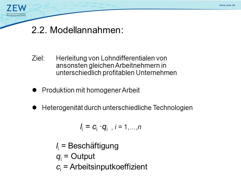 2.2. Modellannahmen: Ziel: Herleitung von Lohndifferentialen von ansonsten gleichen Arbeitnehmern in unterschiedlich profitablen Unternehmen Produktio