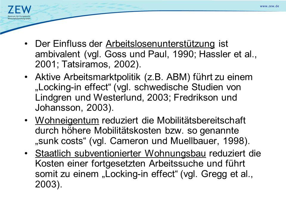 Der Einfluss der Arbeitslosenunterstützung ist ambivalent (vgl. Goss und Paul, 1990; Hassler et al., 2001; Tatsiramos, 2002). Aktive Arbeitsmarktpolit