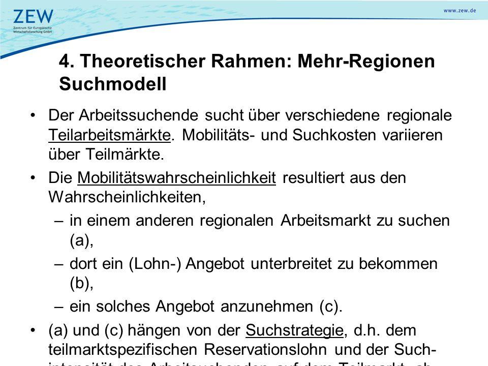 4. Theoretischer Rahmen: Mehr-Regionen Suchmodell Der Arbeitssuchende sucht über verschiedene regionale Teilarbeitsmärkte. Mobilitäts- und Suchkosten