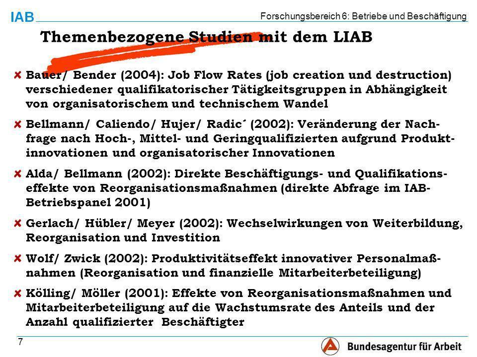 Forschungsbereich 6: Betriebe und Beschäftigung 7 Bauer/ Bender (2004): Job Flow Rates (job creation und destruction) verschiedener qualifikatorischer Tätigkeitsgruppen in Abhängigkeit von organisatorischem und technischem Wandel Themenbezogene Studien mit dem LIAB Kölling/ Möller (2001): Effekte von Reorganisationsmaßnahmen und Mitarbeiterbeteiligung auf die Wachstumsrate des Anteils und der Anzahl qualifizierter Beschäftigter Bellmann/ Caliendo/ Hujer/ Radic´ (2002): Veränderung der Nach- frage nach Hoch-, Mittel- und Geringqualifizierten aufgrund Produkt- innovationen und organisatorischer Innovationen Gerlach/ Hübler/ Meyer (2002): Wechselwirkungen von Weiterbildung, Reorganisation und Investition Alda/ Bellmann (2002): Direkte Beschäftigungs- und Qualifikations- effekte von Reorganisationsmaßnahmen (direkte Abfrage im IAB- Betriebspanel 2001) Wolf/ Zwick (2002): Produktivitätseffekt innovativer Personalmaß- nahmen (Reorganisation und finanzielle Mitarbeiterbeteiligung)