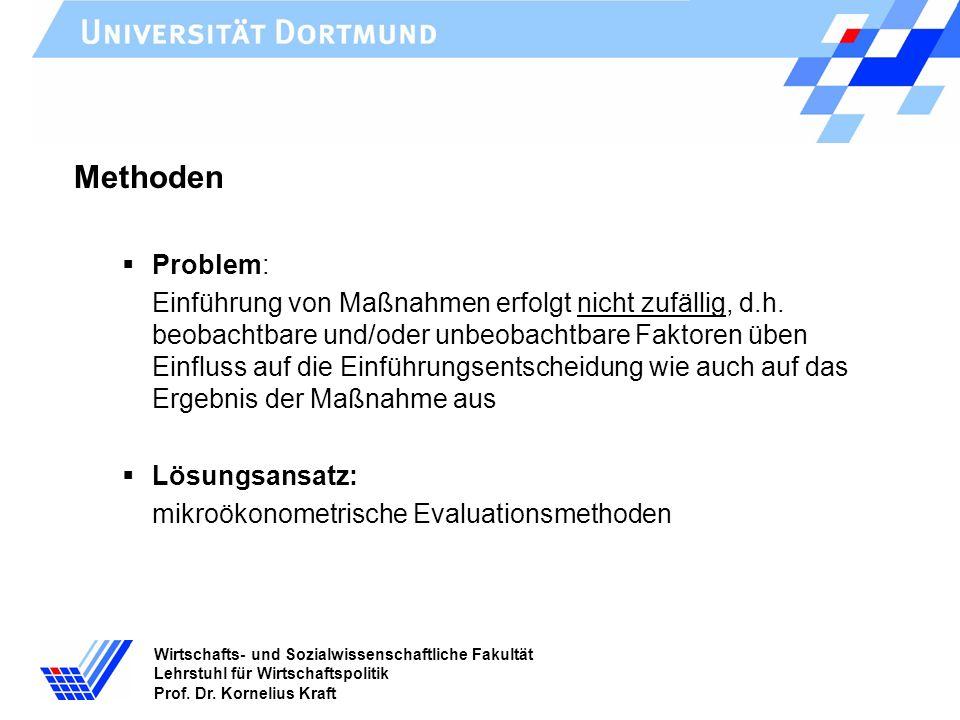 Wirtschafts- und Sozialwissenschaftliche Fakultät Lehrstuhl für Wirtschaftspolitik Prof. Dr. Kornelius Kraft Methoden Problem: Einführung von Maßnahme
