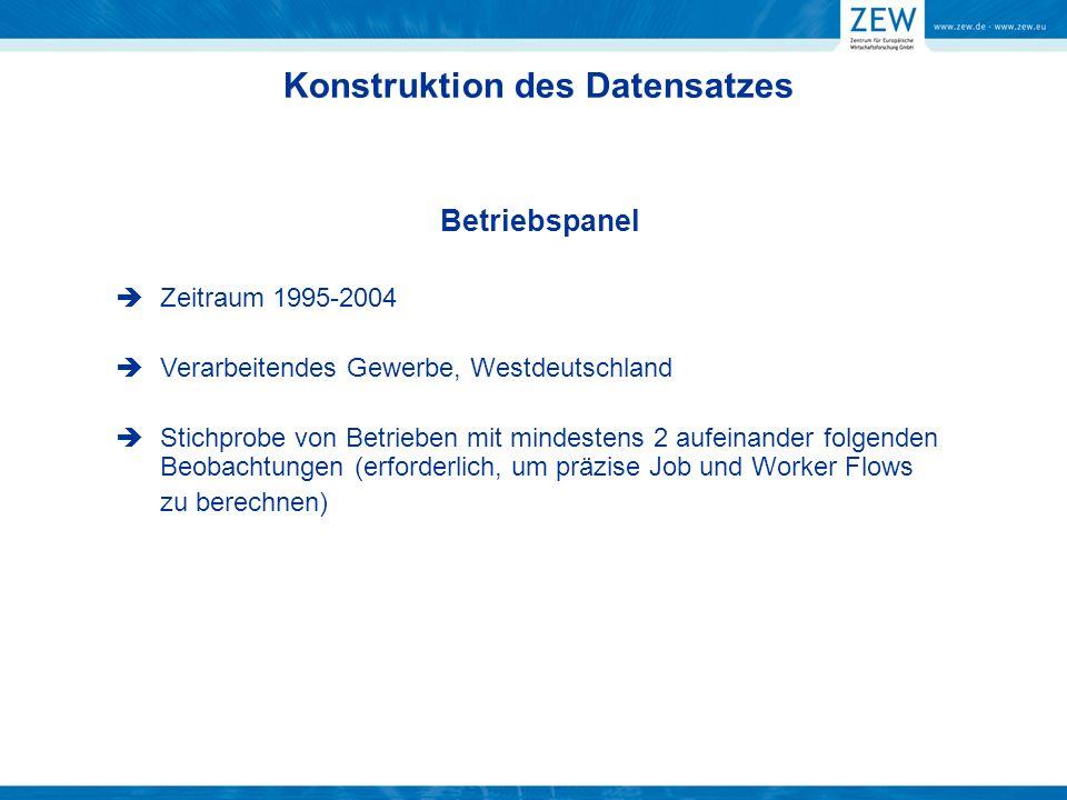Konstruktion des Datensatzes Betriebspanel Zeitraum 1995-2004 Verarbeitendes Gewerbe, Westdeutschland Stichprobe von Betrieben mit mindestens 2 aufein