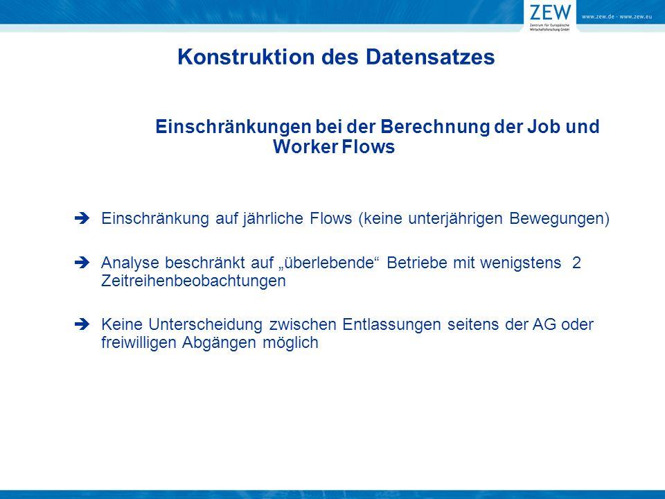 Einschränkungen bei der Berechnung der Job und Worker Flows Einschränkung auf jährliche Flows (keine unterjährigen Bewegungen) Analyse beschränkt auf