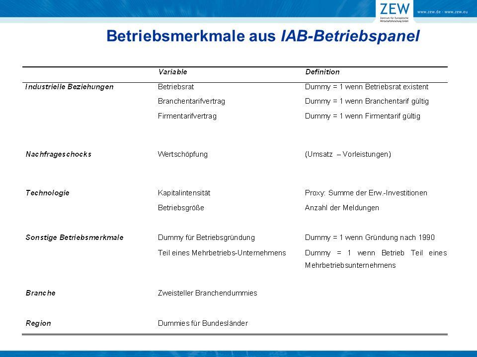 Betriebsmerkmale aus IAB-Betriebspanel