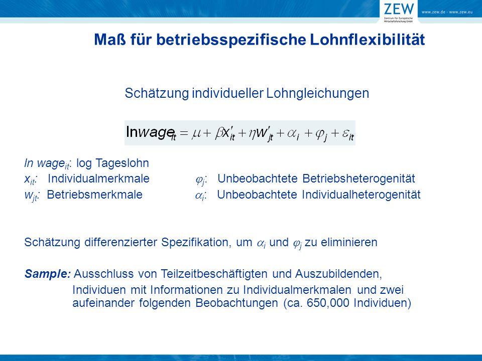 Maß für betriebsspezifische Lohnflexibilität Schätzung individueller Lohngleichungen ln wage it : log Tageslohn x it : Individualmerkmale j : Unbeobac