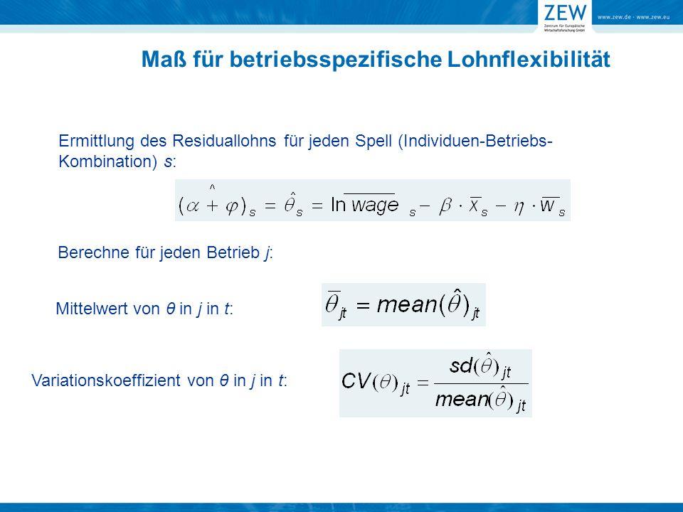 Maß für betriebsspezifische Lohnflexibilität Variationskoeffizient von θ in j in t: Ermittlung des Residuallohns für jeden Spell (Individuen-Betriebs-