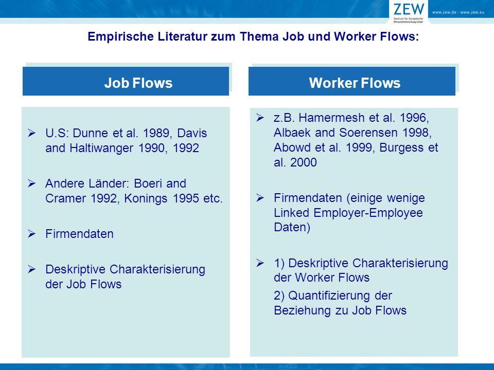 Worker Flows U.S: Dunne et al. 1989, Davis and Haltiwanger 1990, 1992 Andere Länder: Boeri and Cramer 1992, Konings 1995 etc. Firmendaten Deskriptive