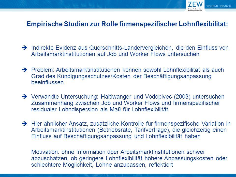 Empirische Studien zur Rolle firmenspezifischer Lohnflexibilität: Indirekte Evidenz aus Querschnitts-Ländervergleichen, die den Einfluss von Arbeitsma