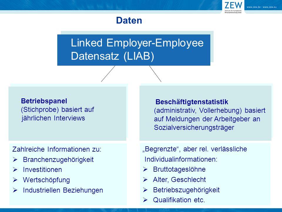 Konstruktion des Datensatzes Betriebspanel Zeitraum 1995-2004 Verarbeitendes Gewerbe, Westdeutschland Stichprobe von Betrieben mit mindestens 2 aufeinander folgenden Beobachtungen (erforderlich, um präzise Job und Worker Flows zu berechnen)