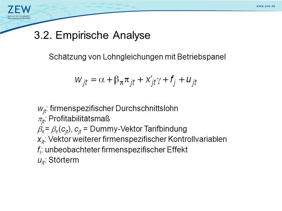 3.2. Empirische Analyse Schätzung von Lohngleichungen mit Betriebspanel w jt : firmenspezifischer Durchschnittslohn jt : Profitabilitätsmaß = (c jt ),