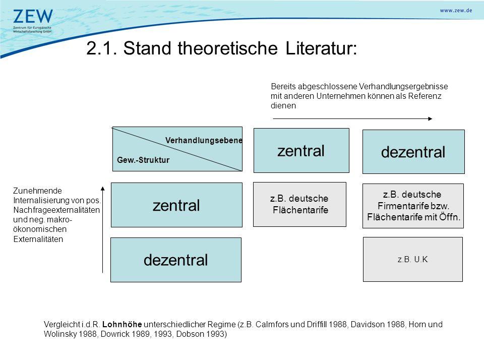 2.1. Stand theoretische Literatur: z.B. deutsche Firmentarife bzw. Flächentarife mit Öffn. zentral dezentral Verhandlungsebene Gew.-Struktur zentral d