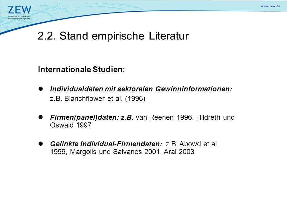 2.2. Stand empirische Literatur Internationale Studien: Individualdaten mit sektoralen Gewinninformationen: z.B. Blanchflower et al. (1996) Firmen(pan