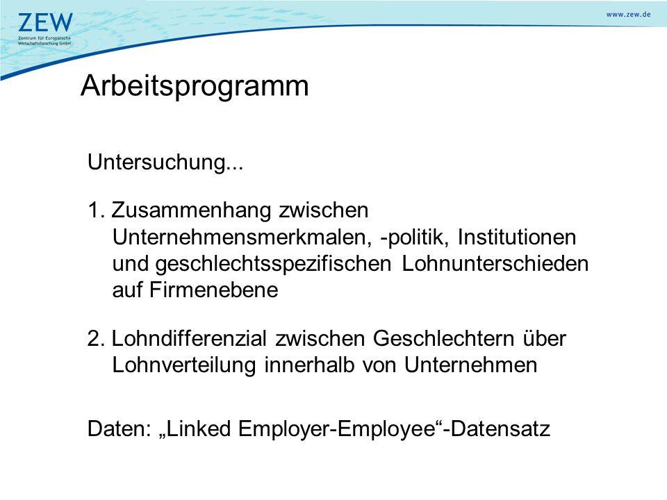 Arbeitsprogramm Untersuchung... 1. Zusammenhang zwischen Unternehmensmerkmalen, -politik, Institutionen und geschlechtsspezifischen Lohnunterschieden