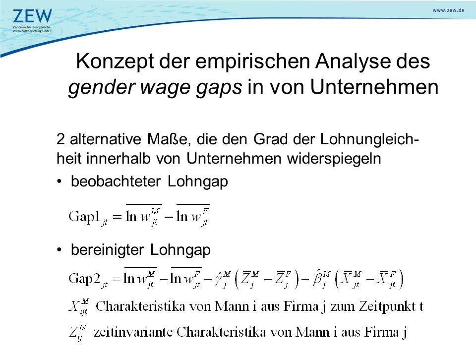 Konzept der empirischen Analyse des gender wage gaps in von Unternehmen 2 alternative Maße, die den Grad der Lohnungleich- heit innerhalb von Unterneh