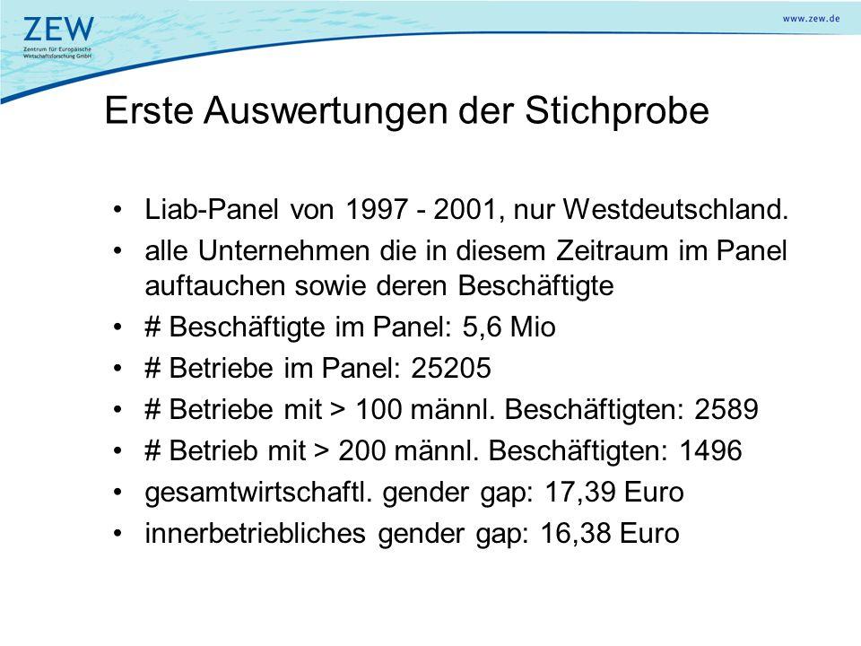 Erste Auswertungen der Stichprobe Liab-Panel von 1997 - 2001, nur Westdeutschland. alle Unternehmen die in diesem Zeitraum im Panel auftauchen sowie d