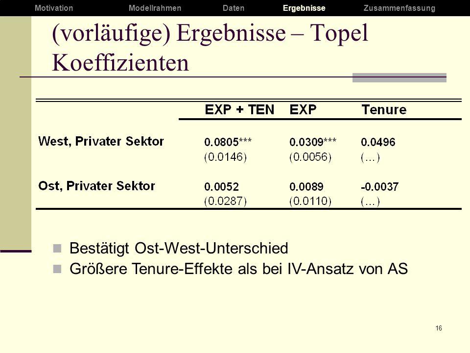 16 (vorläufige) Ergebnisse – Topel Koeffizienten Bestätigt Ost-West-Unterschied Größere Tenure-Effekte als bei IV-Ansatz von AS MotivationModellrahmenDaten ErgebnisseZusammenfassung