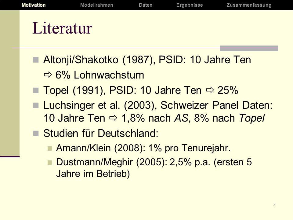3 Literatur Altonji/Shakotko (1987), PSID: 10 Jahre Ten 6% Lohnwachstum Topel (1991), PSID: 10 Jahre Ten 25% Luchsinger et al. (2003), Schweizer Panel