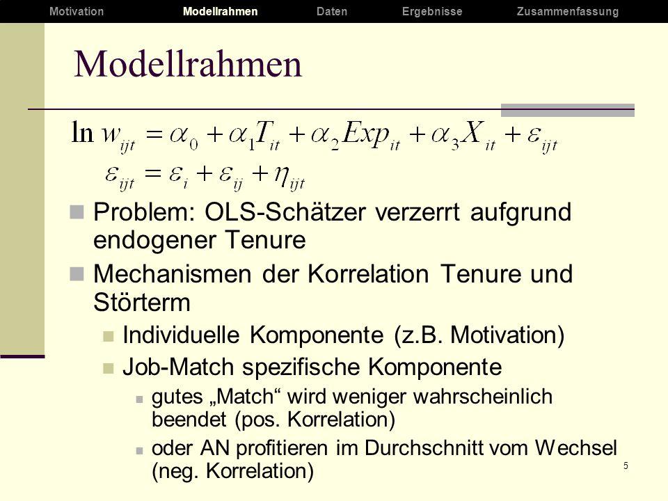 5 Modellrahmen Problem: OLS-Schätzer verzerrt aufgrund endogener Tenure Mechanismen der Korrelation Tenure und Störterm Individuelle Komponente (z.B.