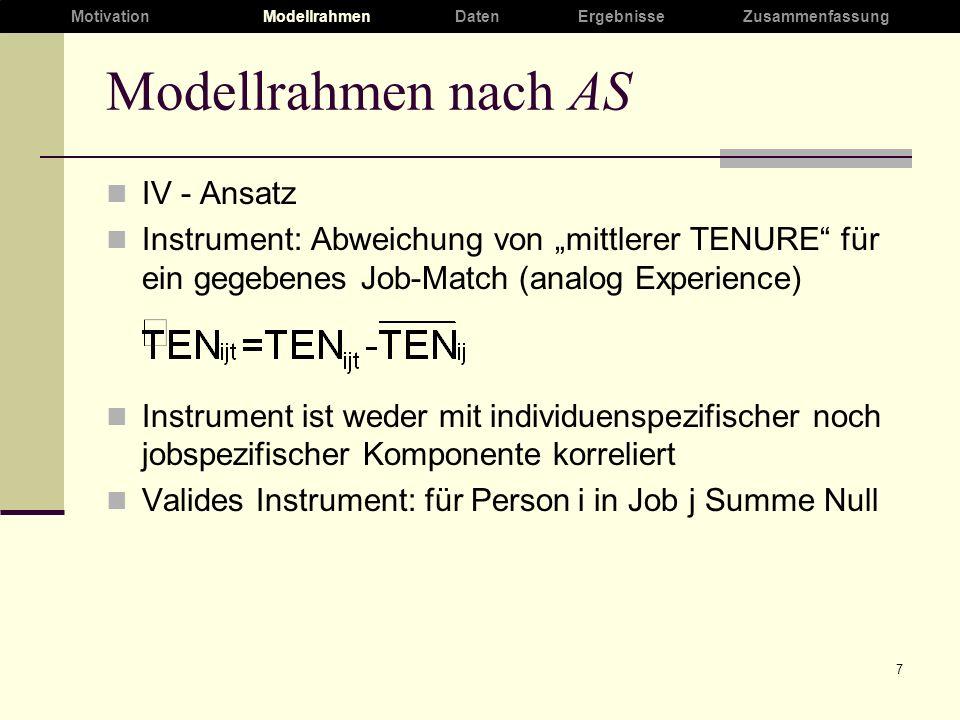 7 Modellrahmen nach AS IV - Ansatz Instrument: Abweichung von mittlerer TENURE für ein gegebenes Job-Match (analog Experience) Instrument ist weder mit individuenspezifischer noch jobspezifischer Komponente korreliert Valides Instrument: für Person i in Job j Summe Null MotivationModellrahmenDaten ErgebnisseZusammenfassung