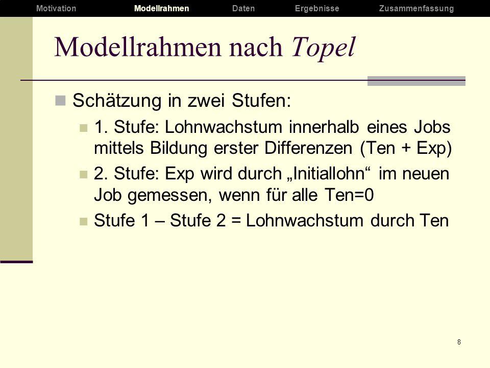 8 Modellrahmen nach Topel Schätzung in zwei Stufen: 1.