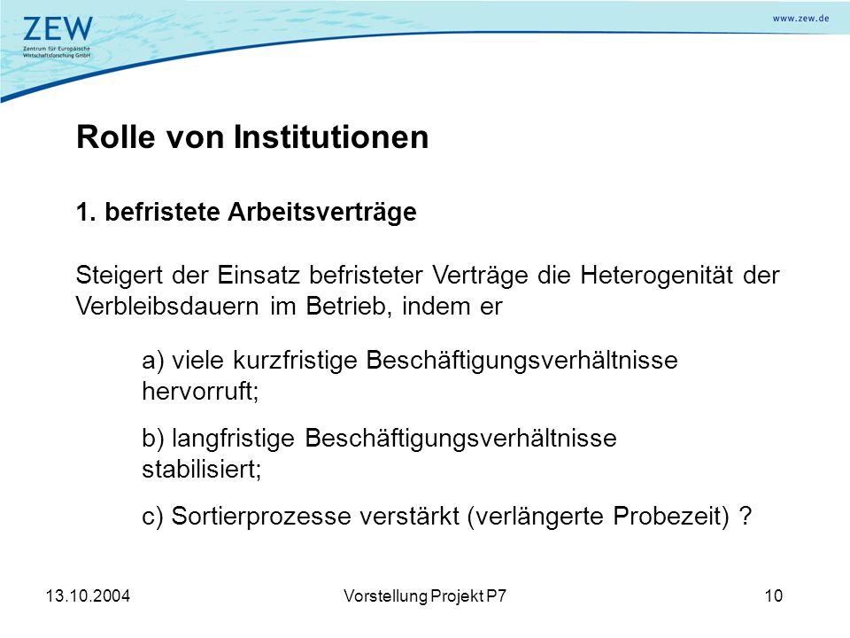 13.10.2004Vorstellung Projekt P710 Rolle von Institutionen 1.