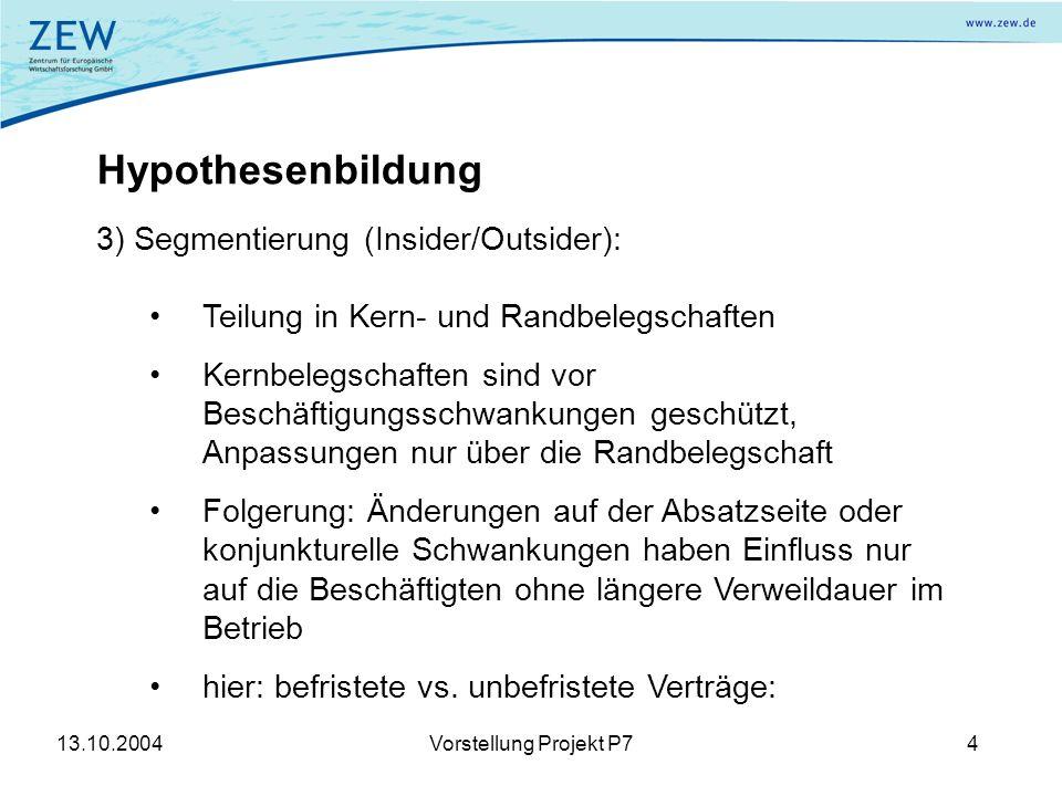 13.10.2004Vorstellung Projekt P74 Hypothesenbildung 3) Segmentierung (Insider/Outsider): Teilung in Kern- und Randbelegschaften Kernbelegschaften sind vor Beschäftigungsschwankungen geschützt, Anpassungen nur über die Randbelegschaft Folgerung: Änderungen auf der Absatzseite oder konjunkturelle Schwankungen haben Einfluss nur auf die Beschäftigten ohne längere Verweildauer im Betrieb hier: befristete vs.