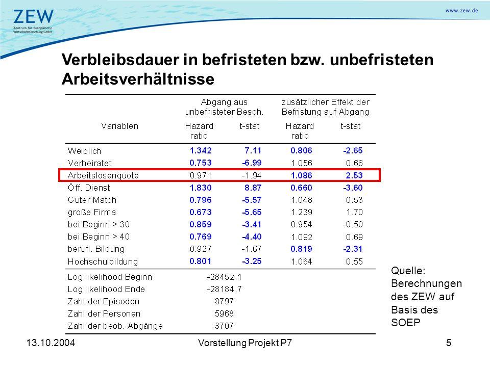 13.10.2004Vorstellung Projekt P75 Verbleibsdauer in befristeten bzw.