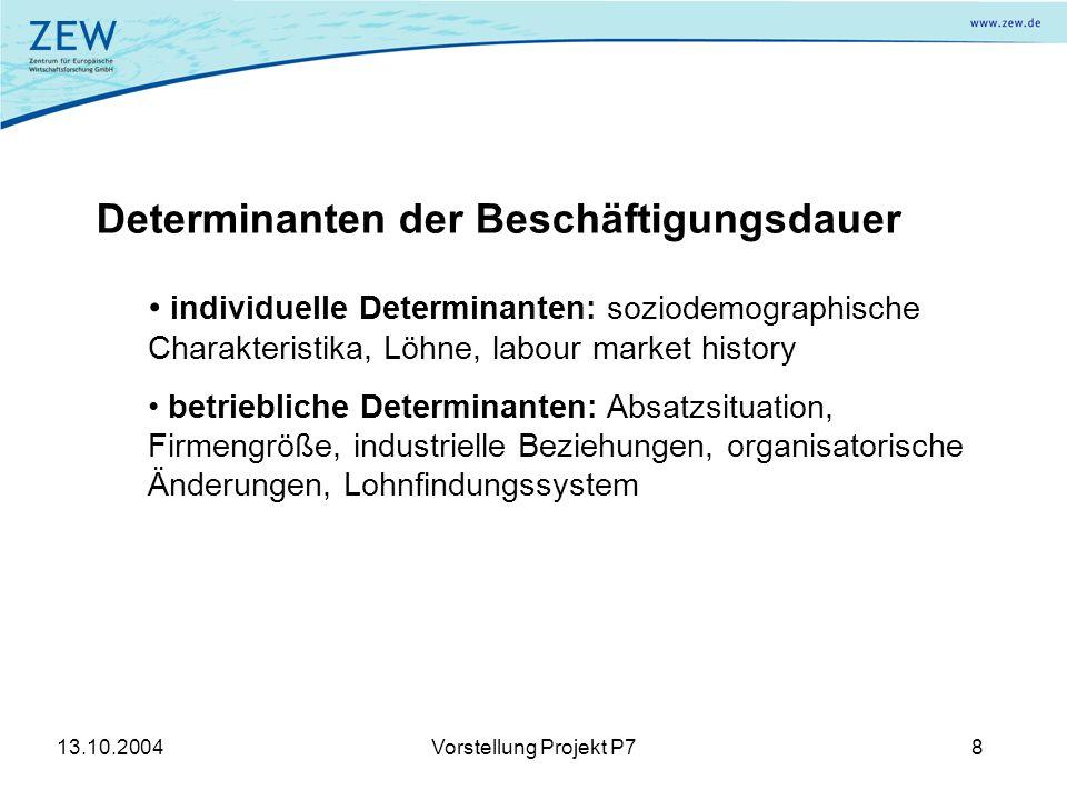 13.10.2004Vorstellung Projekt P78 Determinanten der Beschäftigungsdauer individuelle Determinanten: soziodemographische Charakteristika, Löhne, labour market history betriebliche Determinanten: Absatzsituation, Firmengröße, industrielle Beziehungen, organisatorische Änderungen, Lohnfindungssystem