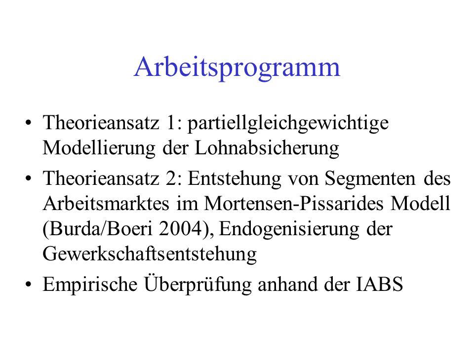 Arbeitsprogramm Theorieansatz 1: partiellgleichgewichtige Modellierung der Lohnabsicherung Theorieansatz 2: Entstehung von Segmenten des Arbeitsmarkte