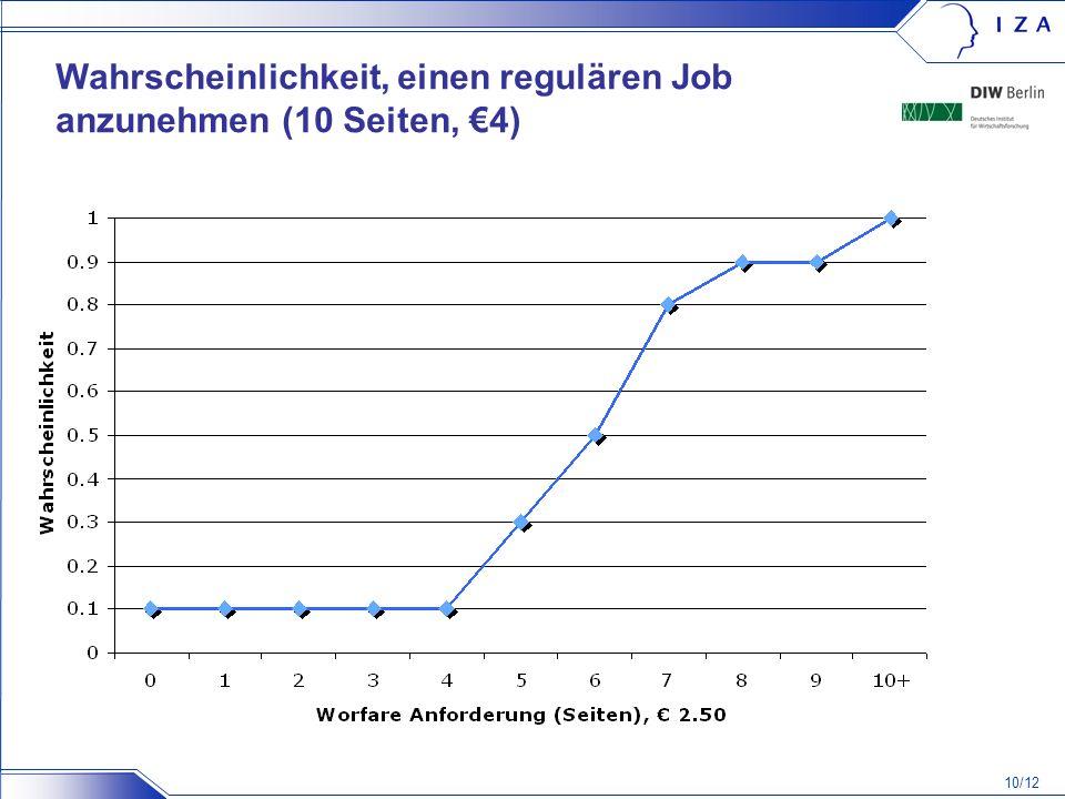 10/12 Wahrscheinlichkeit, einen regulären Job anzunehmen (10 Seiten, 4)