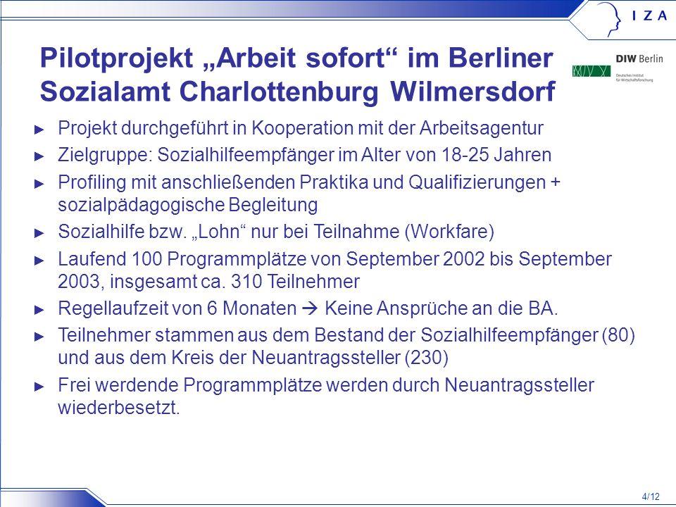 4/12 Pilotprojekt Arbeit sofort im Berliner Sozialamt Charlottenburg Wilmersdorf Projekt durchgeführt in Kooperation mit der Arbeitsagentur Zielgruppe