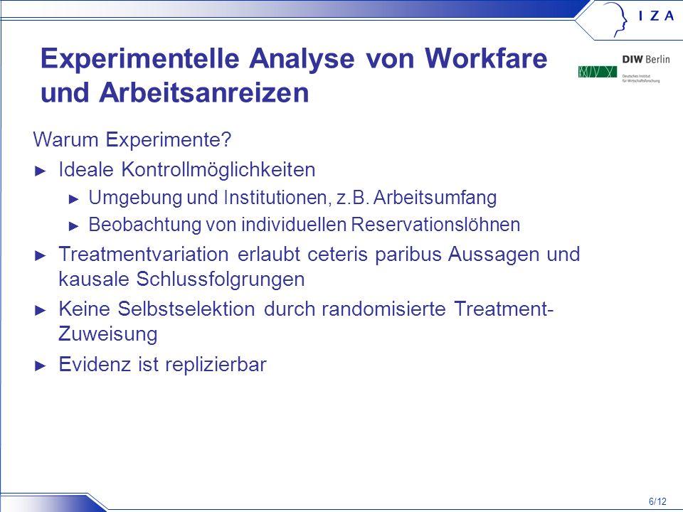 6/12 Experimentelle Analyse von Workfare und Arbeitsanreizen Warum Experimente? Ideale Kontrollmöglichkeiten Umgebung und Institutionen, z.B. Arbeitsu