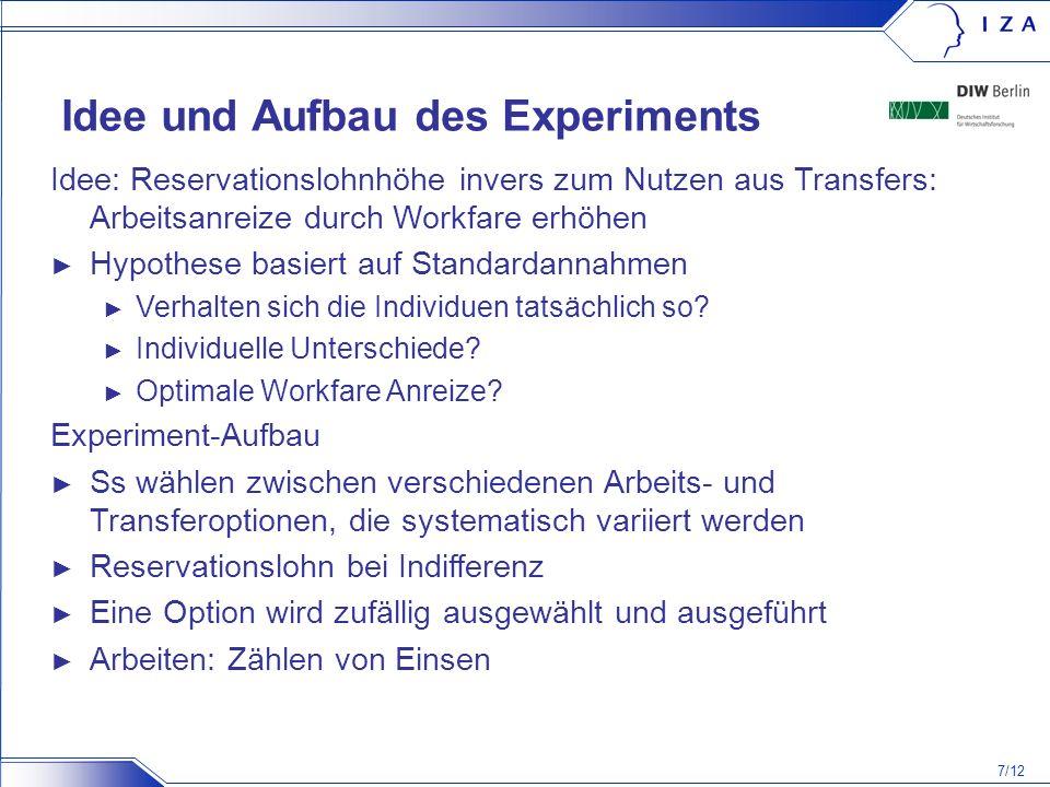 7/12 Idee und Aufbau des Experiments Idee: Reservationslohnhöhe invers zum Nutzen aus Transfers: Arbeitsanreize durch Workfare erhöhen Hypothese basie