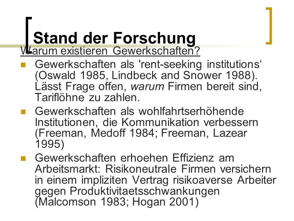 Stand der Forschung Warum existieren Gewerkschaften? Gewerkschaften als 'rent-seeking institutions (Oswald 1985, Lindbeck and Snower 1988). Lässt Frag