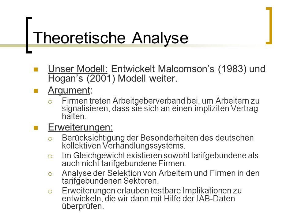 Theoretische Analyse Unser Modell: Entwickelt Malcomsons (1983) und Hogans (2001) Modell weiter. Argument: Firmen treten Arbeitgeberverband bei, um Ar