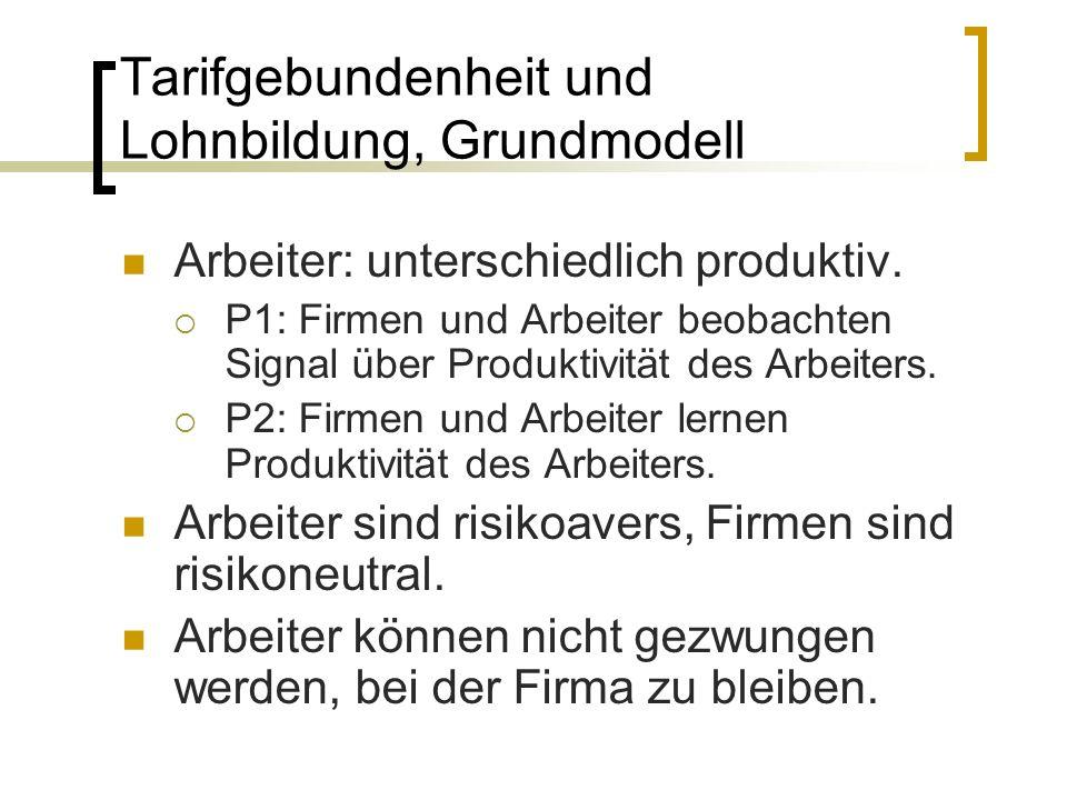 Tarifgebundenheit und Lohnbildung Grundmodell Ex ante: Firmen garantieren allen Arbeitern einen Mindestlohn in P2.