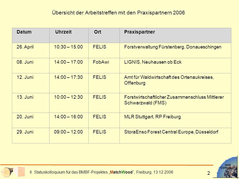 II. Statuskolloquium für das BMBF-Projektes MatchWood, Freiburg, 13.12.2006 2 Übersicht der Arbeitstreffen mit den Praxispartnern 2006 Datum Uhrzeit O
