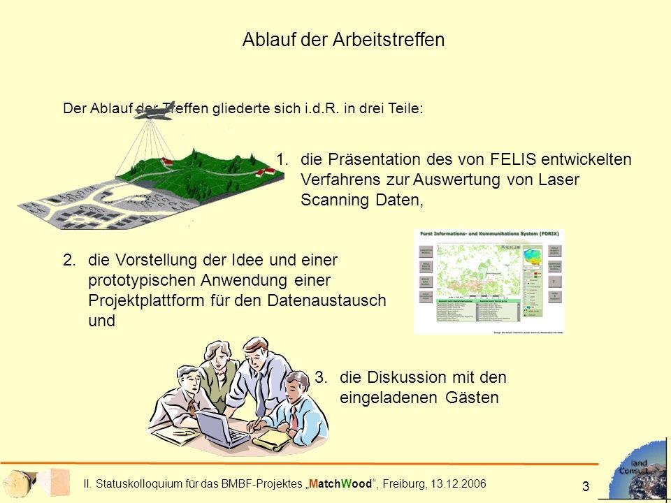 II. Statuskolloquium für das BMBF-Projektes MatchWood, Freiburg, 13.12.2006 3 Ablauf der Arbeitstreffen 3.die Diskussion mit den eingeladenen Gästen D