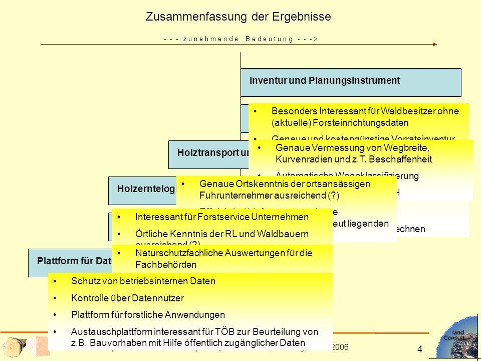 II. Statuskolloquium für das BMBF-Projektes MatchWood, Freiburg, 13.12.2006 4 Zusammenfassung der Ergebnisse Plattform für DatenaustauschInventur und