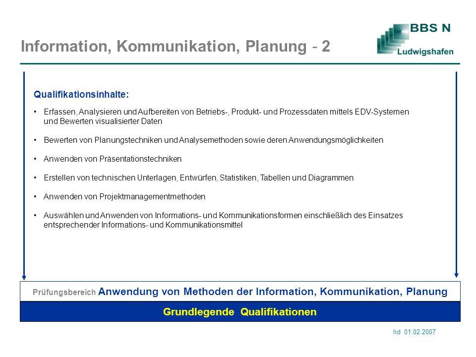 hd 01.02.2007 Information, Kommunikation, Planung - 2 Grundlegende Qualifikationen Prüfungsbereich Anwendung von Methoden der Information, Kommunikati