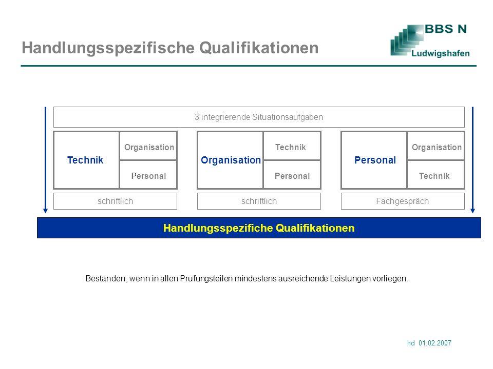 hd 01.02.2007 Handlungsspezifische Qualifikationen Bestanden, wenn in allen Prüfungsteilen mindestens ausreichende Leistungen vorliegen. Organisation