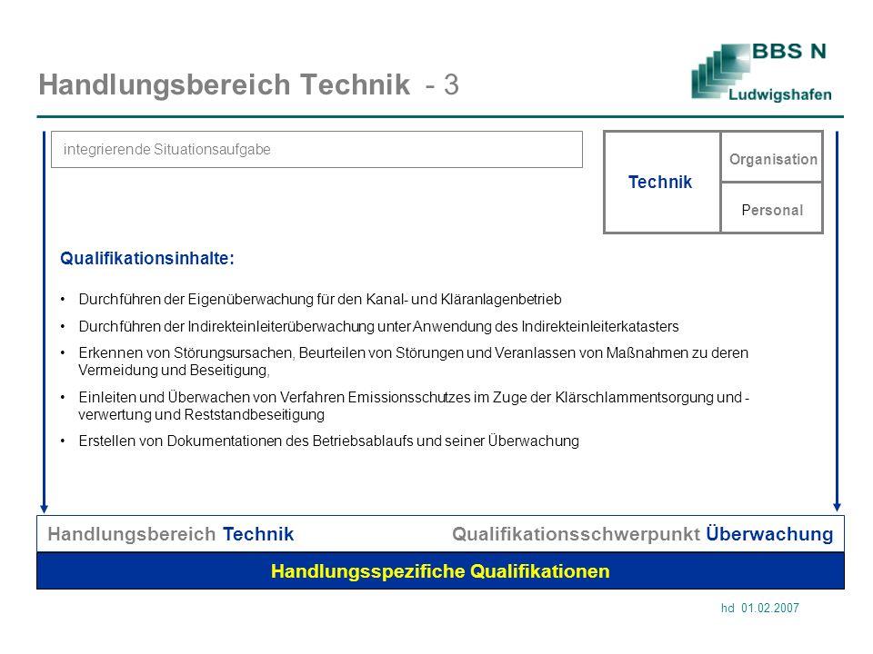 hd 01.02.2007 Handlungsbereich Technik - 3 Organisation Technik Personal integrierende Situationsaufgabe Handlungsspezifiche Qualifikationen Qualifika