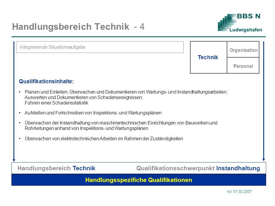 hd 01.02.2007 Handlungsbereich Technik - 4 Organisation Technik Personal integrierende Situationsaufgabe Handlungsspezifiche Qualifikationen Qualifika