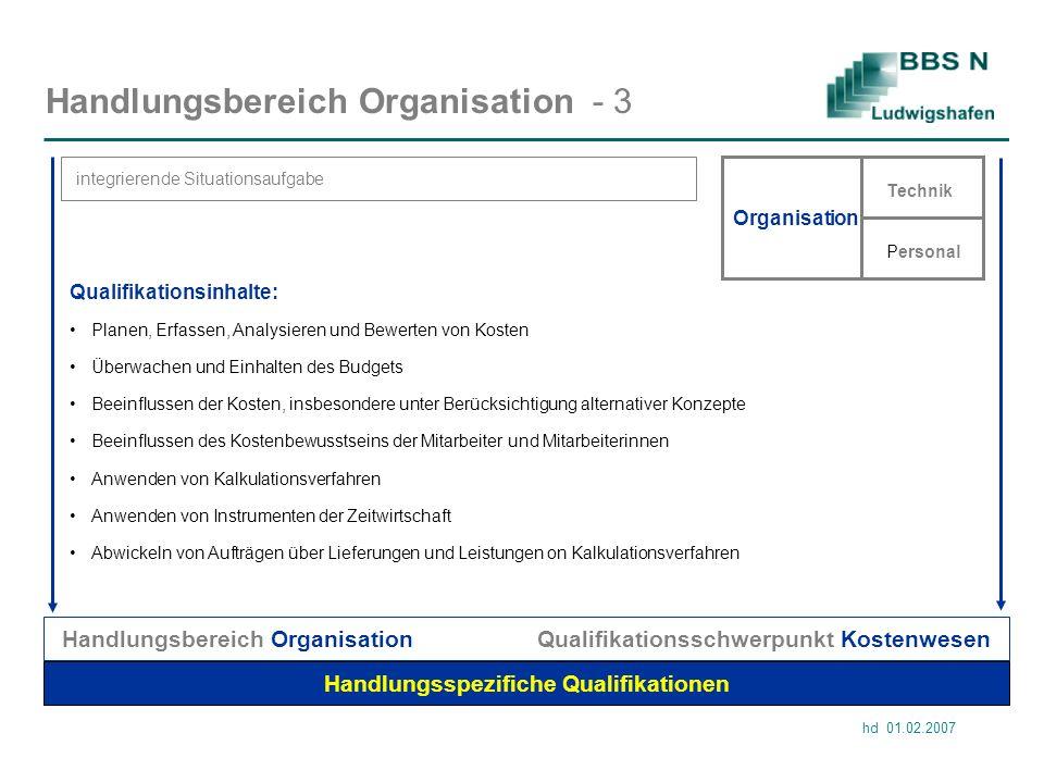 hd 01.02.2007 Handlungsbereich Organisation - 3 integrierende Situationsaufgabe Handlungsspezifiche Qualifikationen Handlungsbereich Organisation Qual